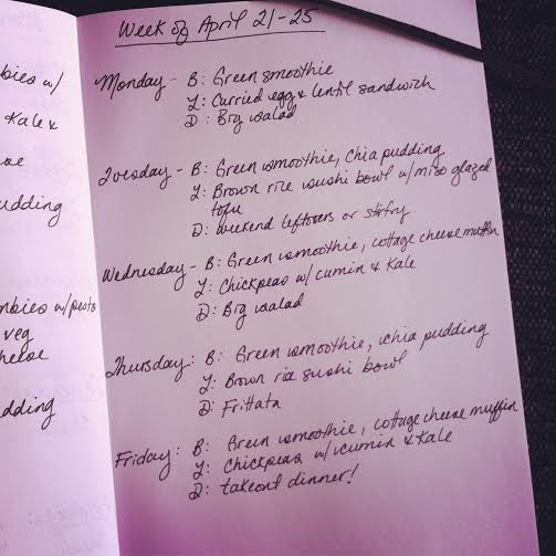 meal plan April 21-25 // the muffin myth