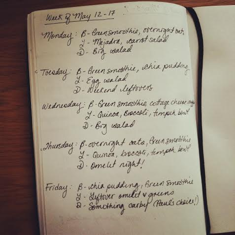 meal plan May 12 - 17 // the muffin myth