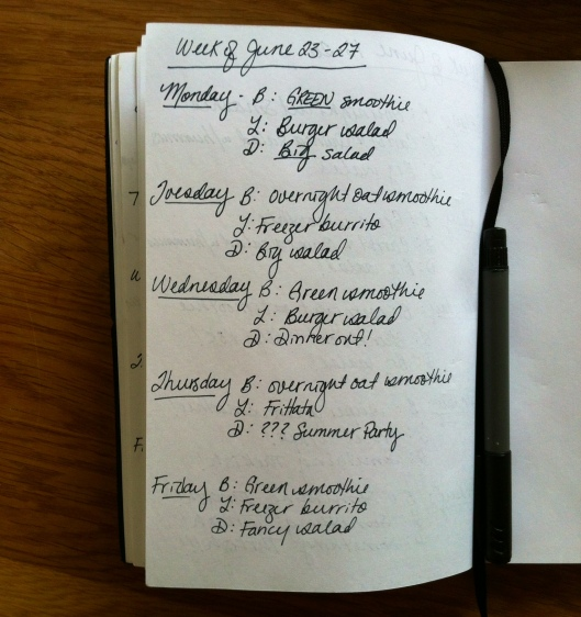 meal plan june 23 - 27 // the muffin myth